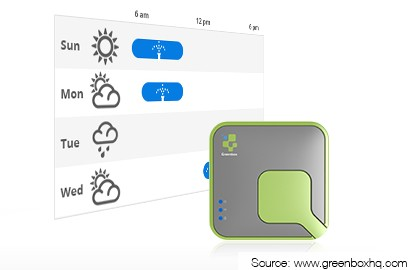 greenbox-the-new-irrigation-controller-view02.jpg